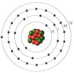 El-átomo-de-Bohr