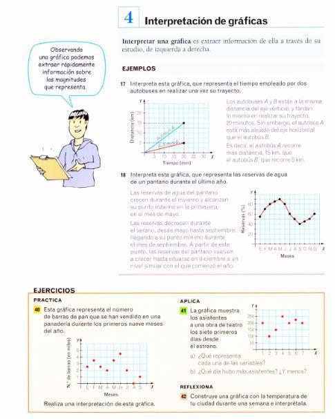 graphs 1º eso 1