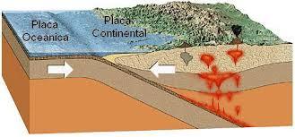 Convergencia-oceánica-continental-2