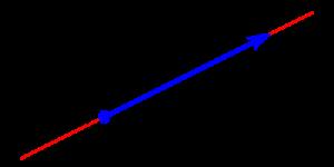 Elementos de una magnitud vectorial.